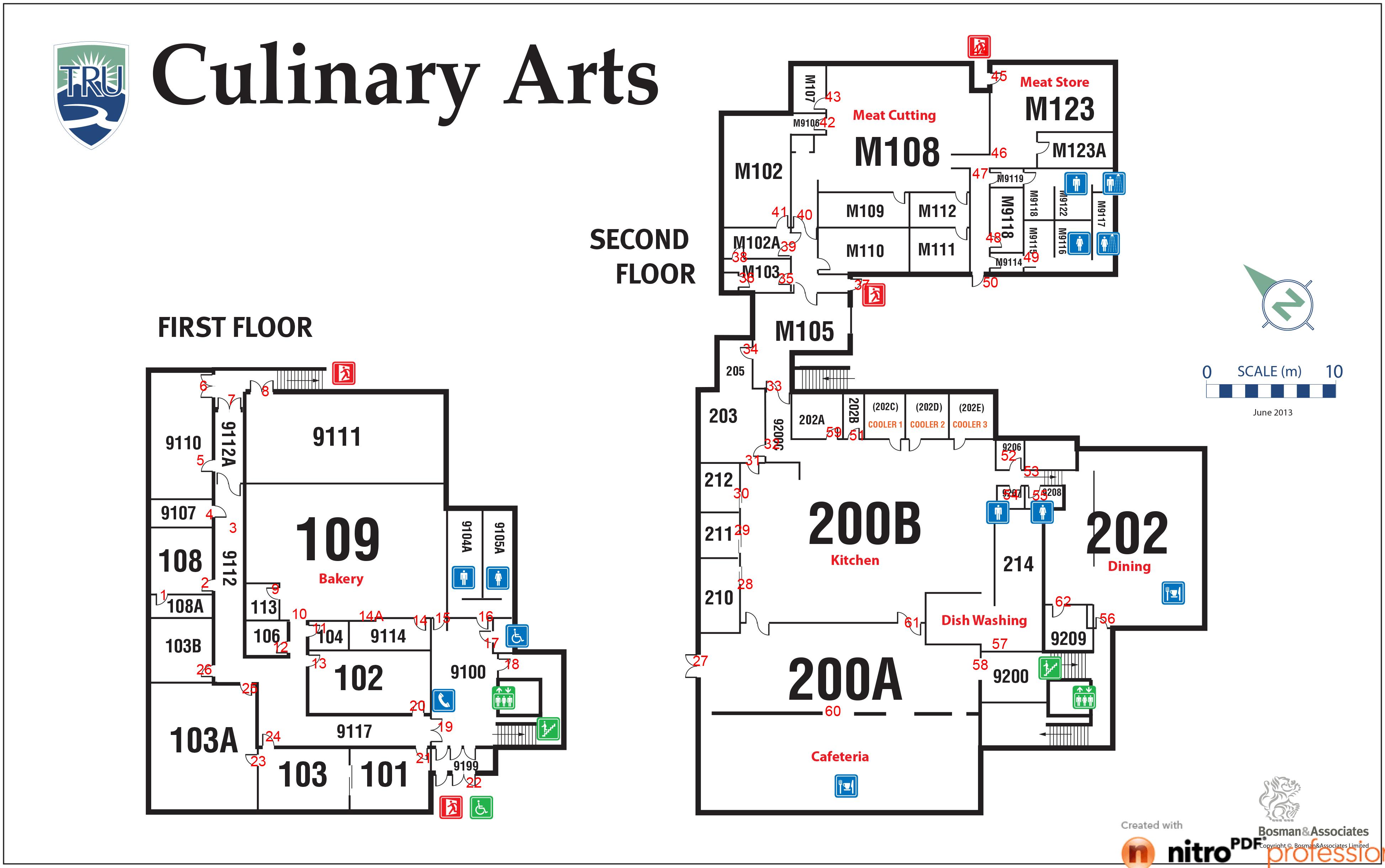 Plan key