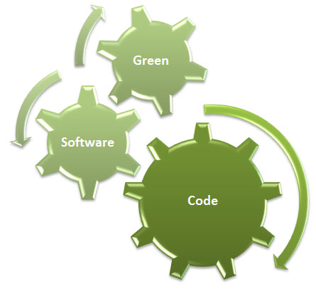 Software Engineering Image 1