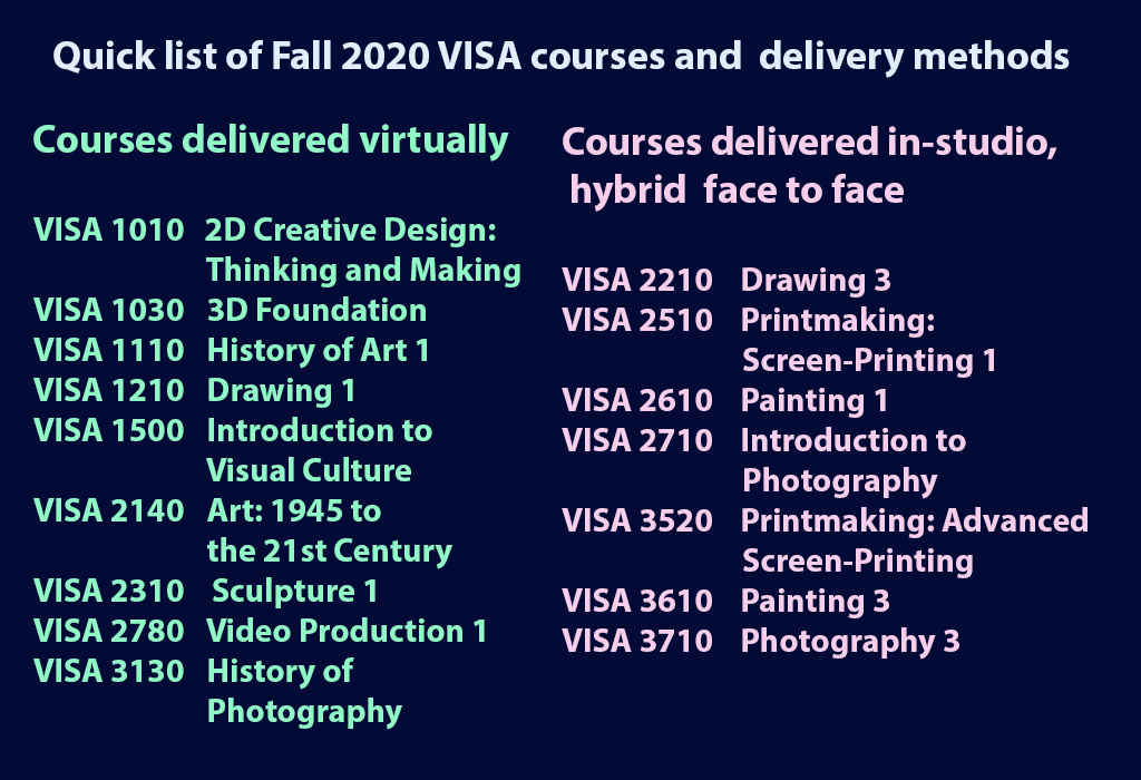 Visual Arts Fall 2020 list of courses and delivery method.