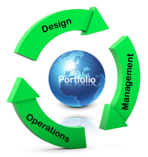 research papers in portfolio management services Business management software is a set of tools aimed at streamlining strategic planning and tactical implementations of policies, practices, guidelines and procedures essential in the development, deployment and execution of business plans that supplement management.